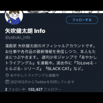 4Wi82Zl 150x150 - 矢吹先生Twitter始めて二時間で13万フォローされる